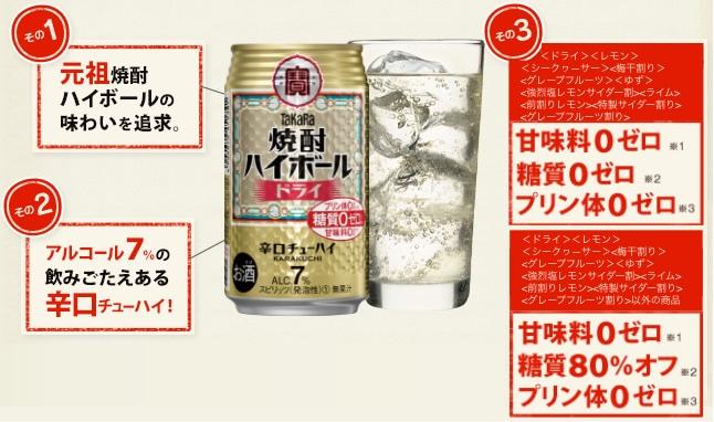 その1:元祖焼酎ハイボールの味わいを追求。その2:アルコール7%の飲みごたえある辛口チューハイ!その3:<ドライ><レモン><梅干割り><グレープフルーツ>甘味料ゼロ!(※1) 糖質ゼロ!(※2)プリン体ゼロmg(※3)その4:<ドライ><レモン><梅干割り><グレープフルーツ>以外の商品甘味料ゼロ!(※1) 糖質80%オフ!(※2)プリン体ゼロmg(※3)